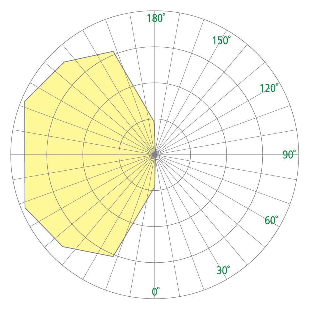 Shield CB3660 Photometrics