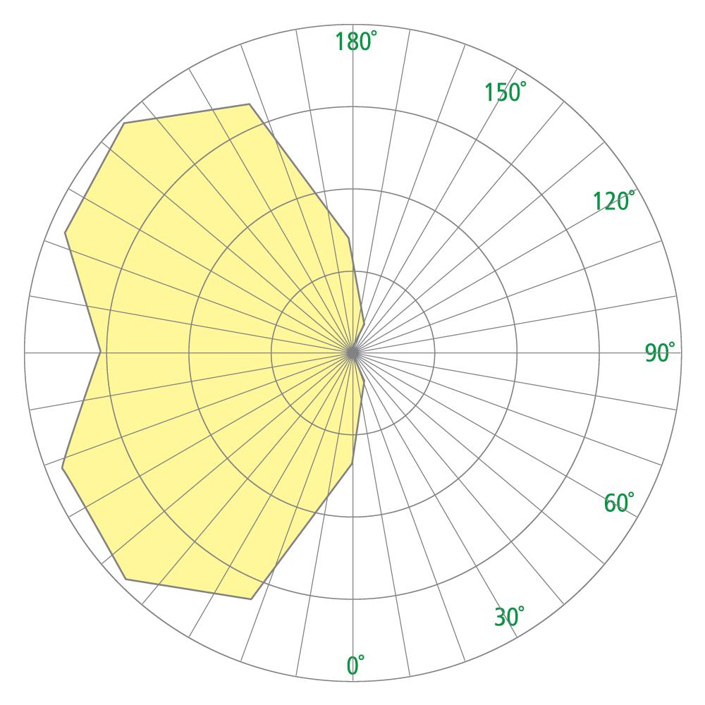 Shield CB3664 Photometrics