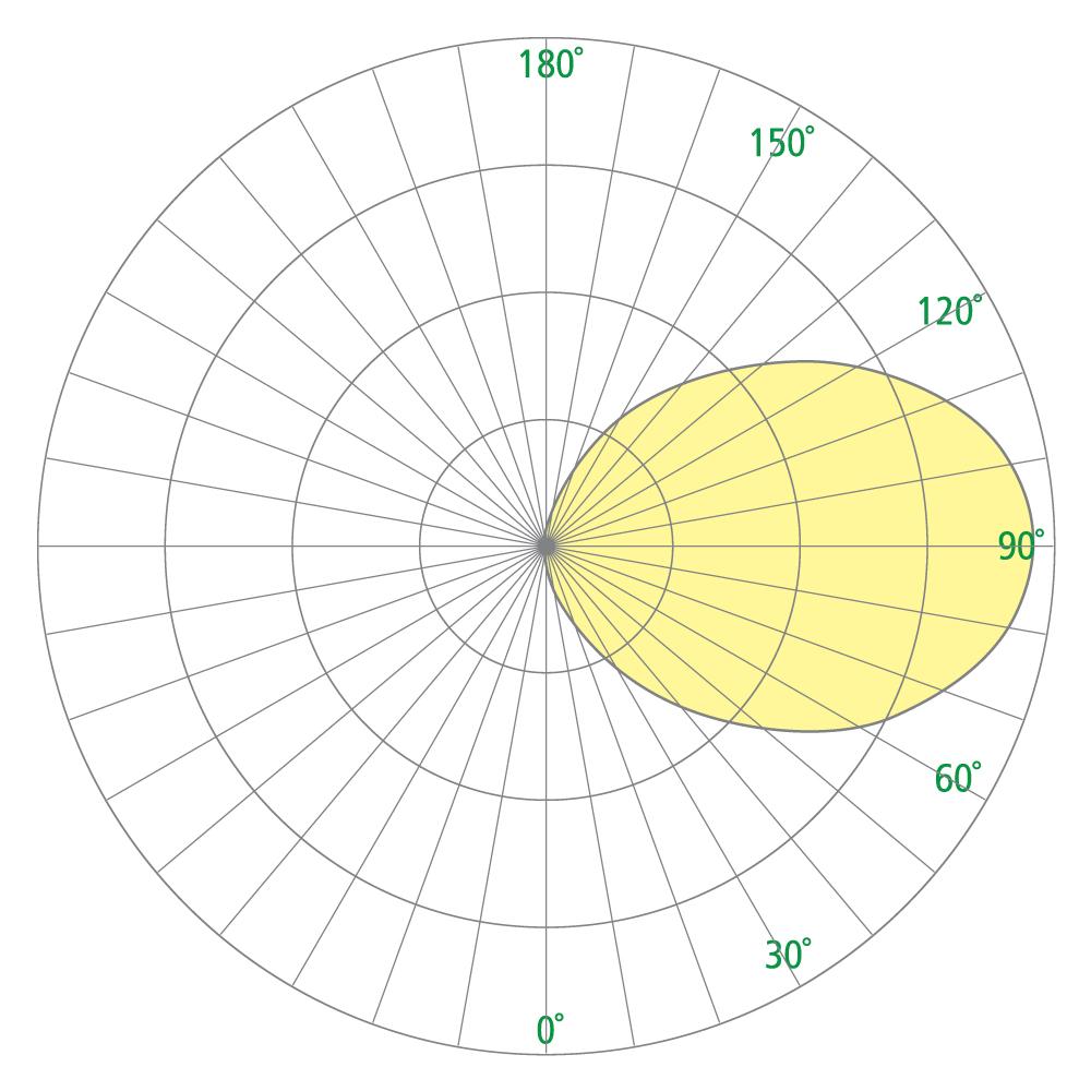 Sole CB1852 Photometrics
