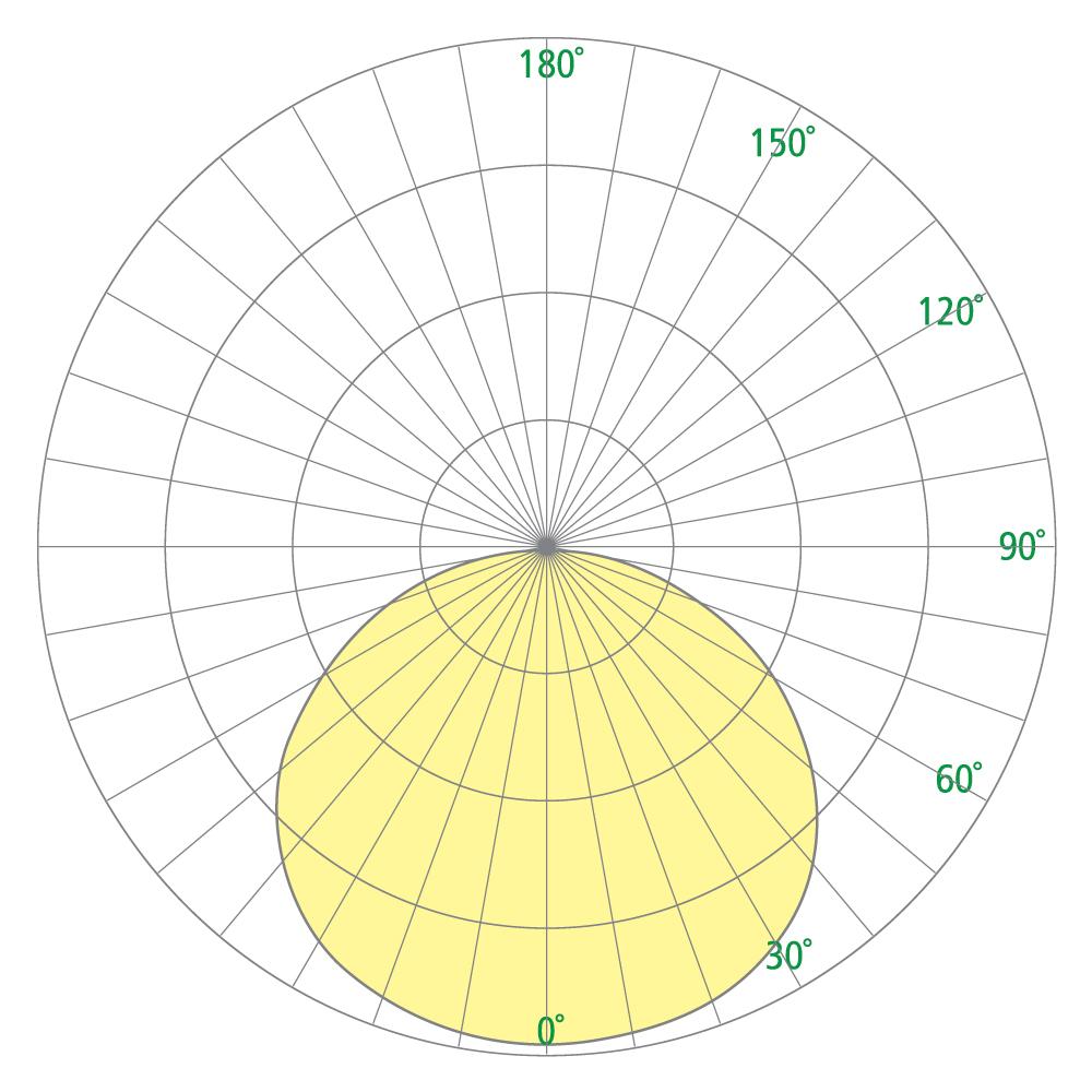 Symmetry CM1972-W Photometrics