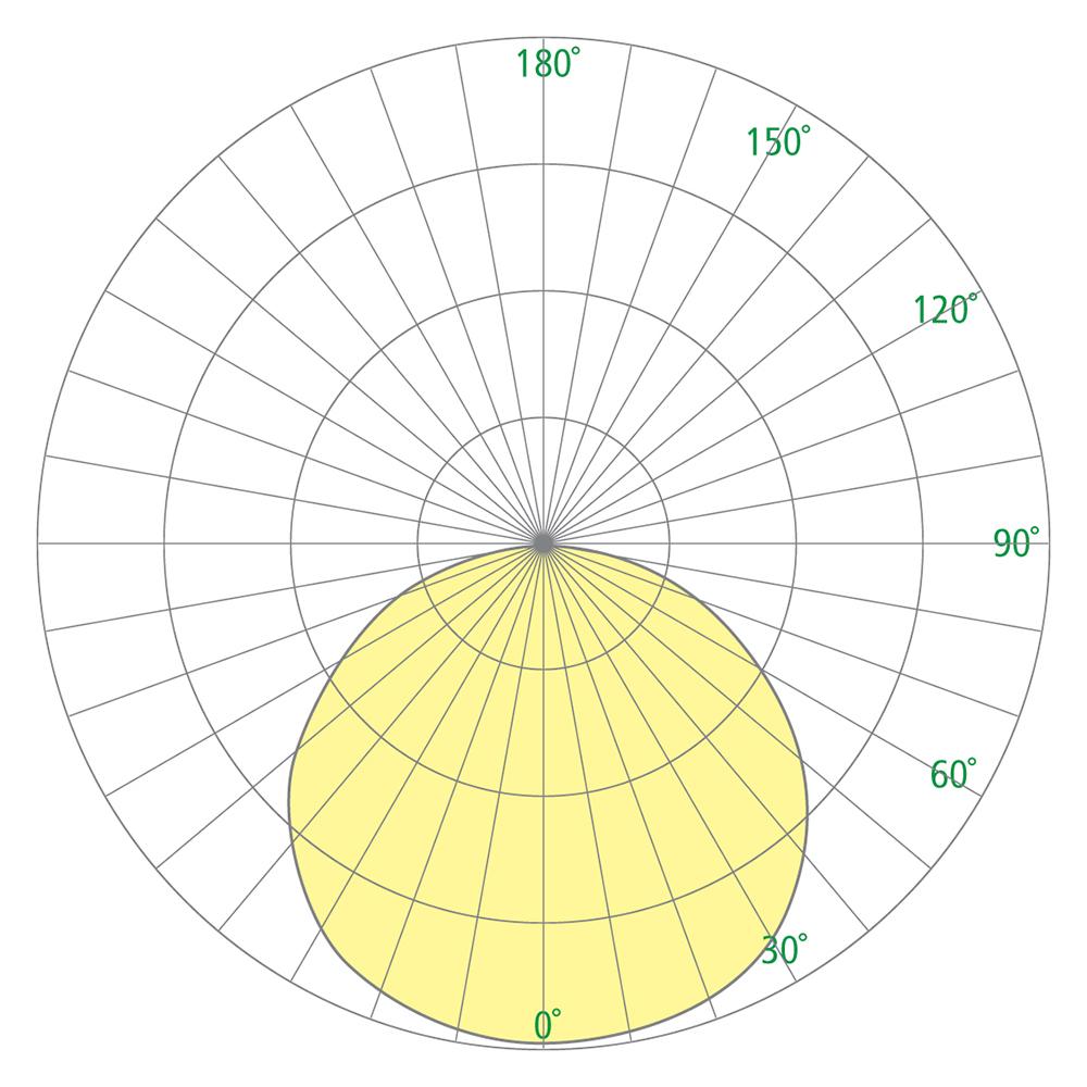 Symmetry CM1982-D Photometrics
