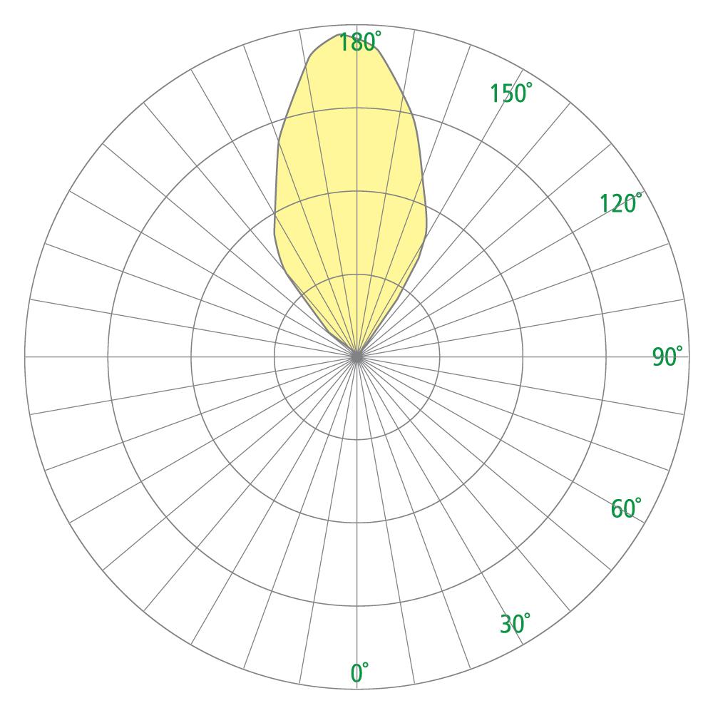 Wedge CB6471 Photometrics